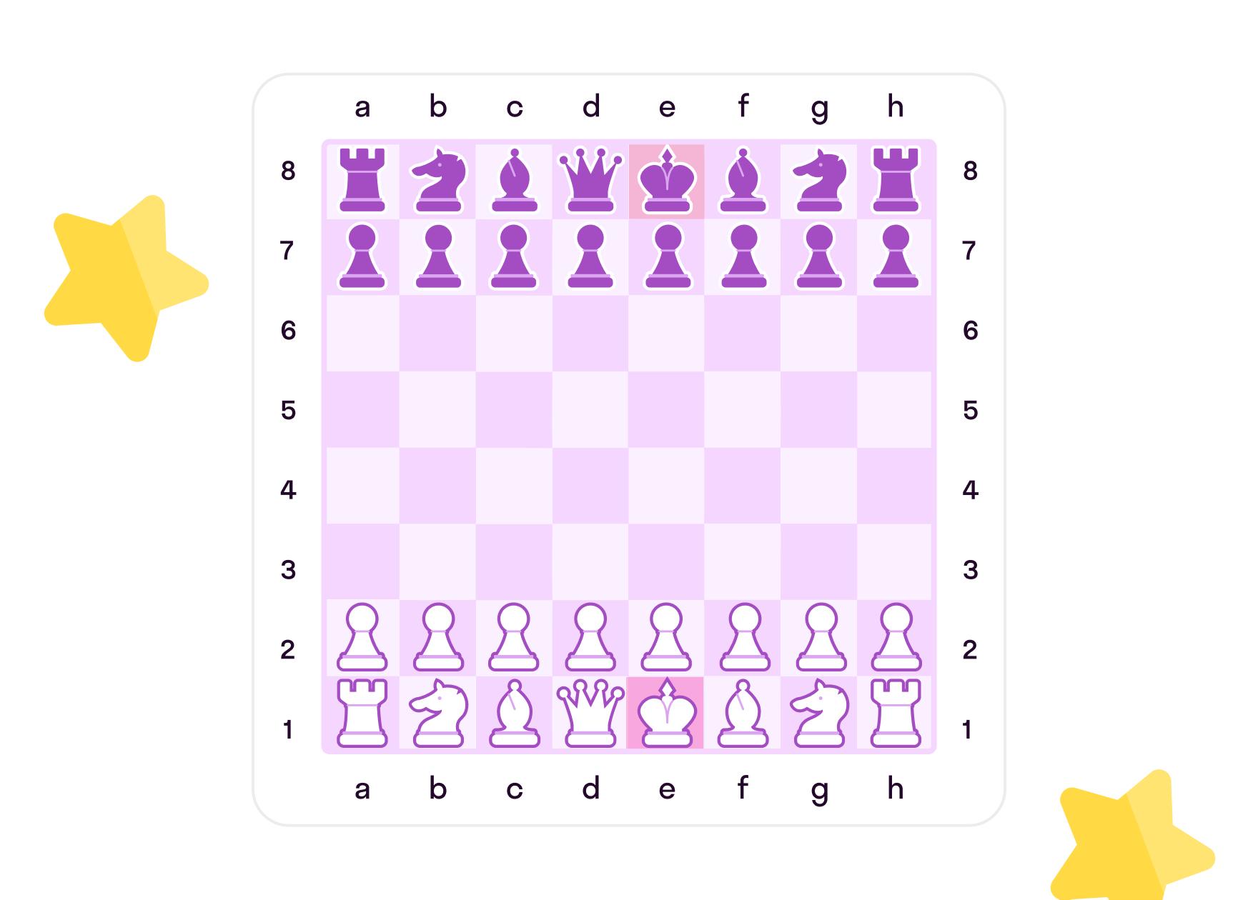 где на шахматной доске стоит король