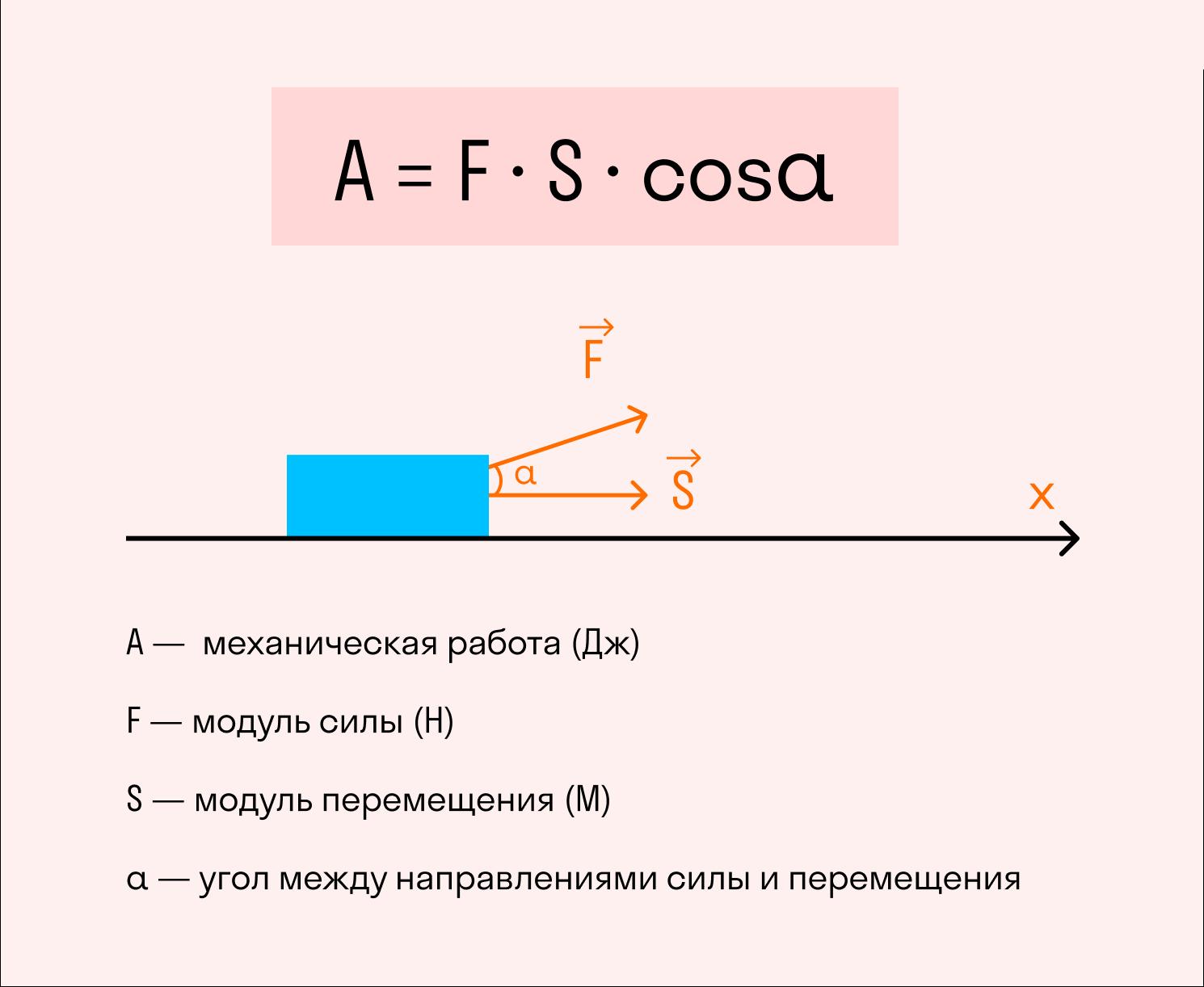 Формула измерения механической работы